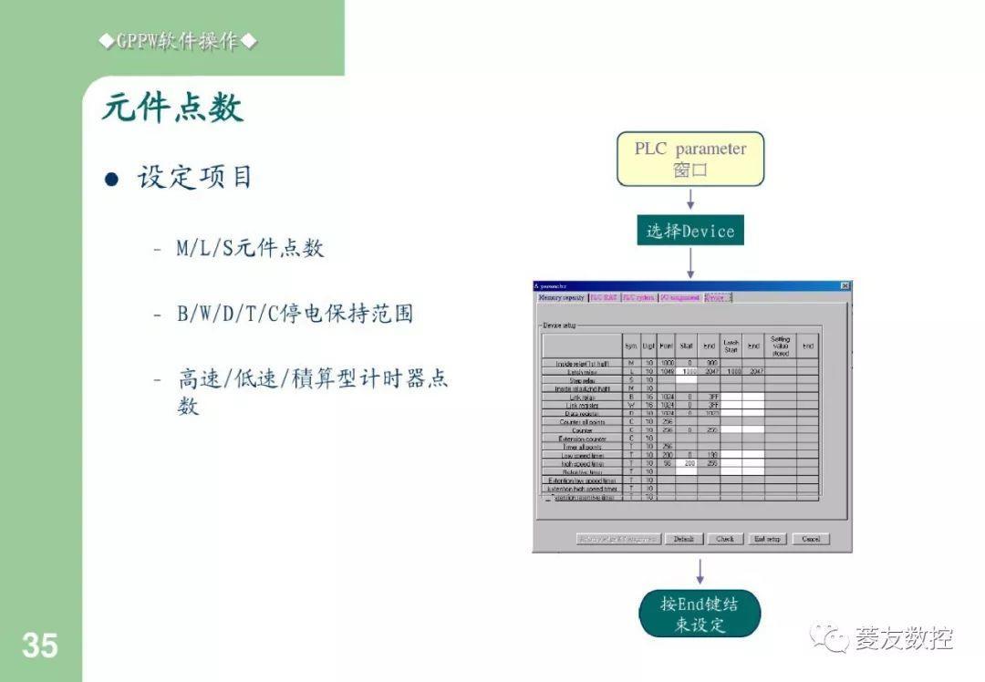 三菱PLC程序编写以及编程软件操作说明